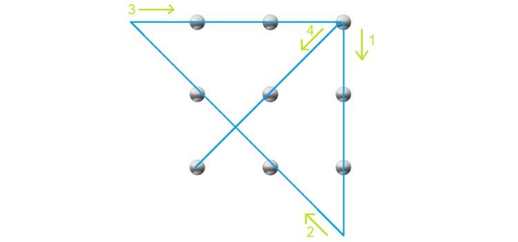 פתרון החידהחידת הקווים והנקודות