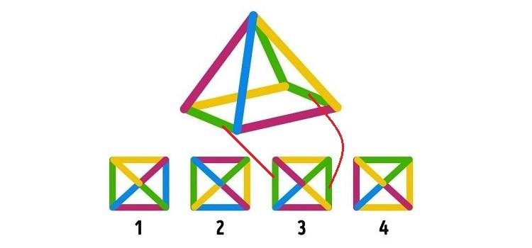 פתרון החידהחידת הפירמידה הזהה
